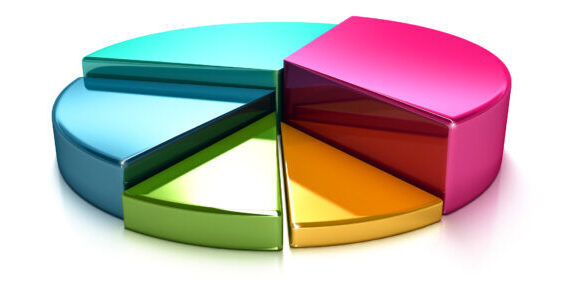 Are you getting your fair market share?